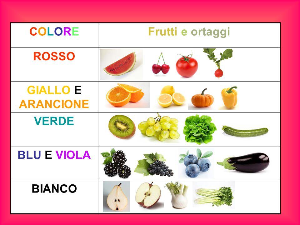 COLORE Frutti e ortaggi ROSSO GIALLO E ARANCIONE VERDE BLU E VIOLA BIANCO