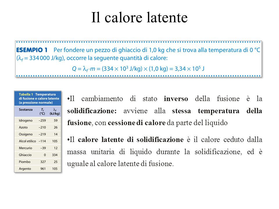 Il calore latente