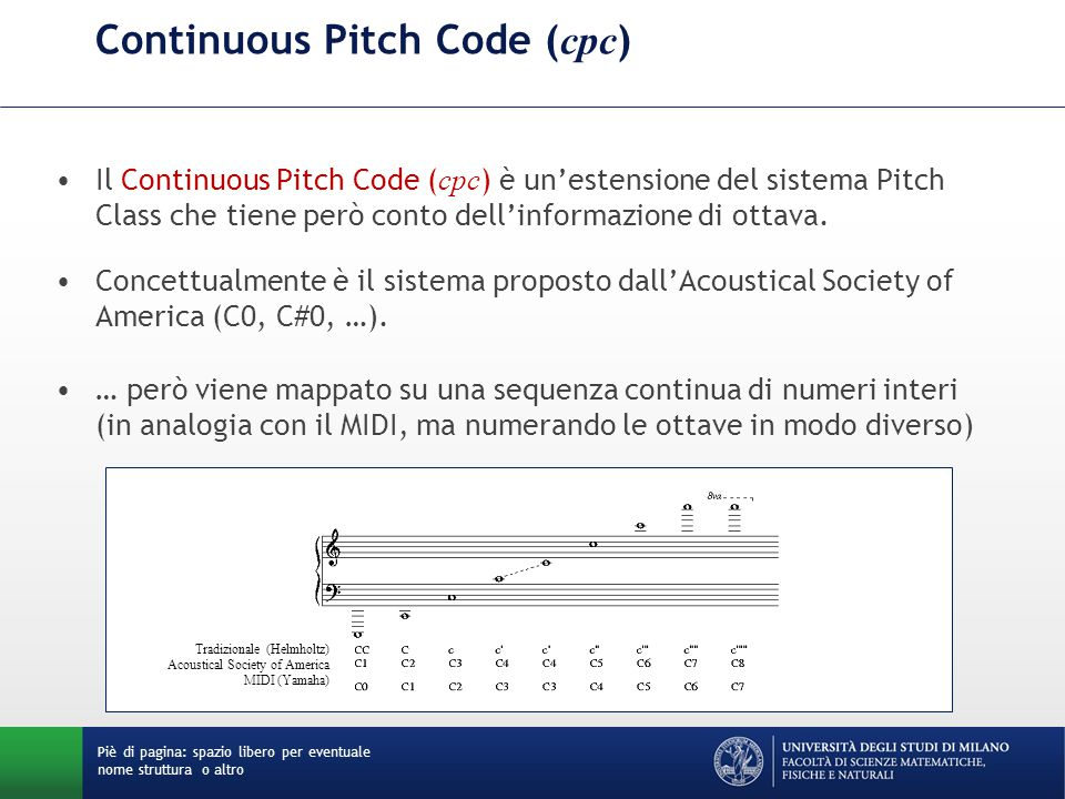 Continuous Pitch Code (cpc)