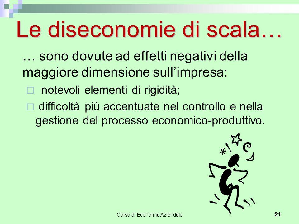 Le diseconomie di scala…