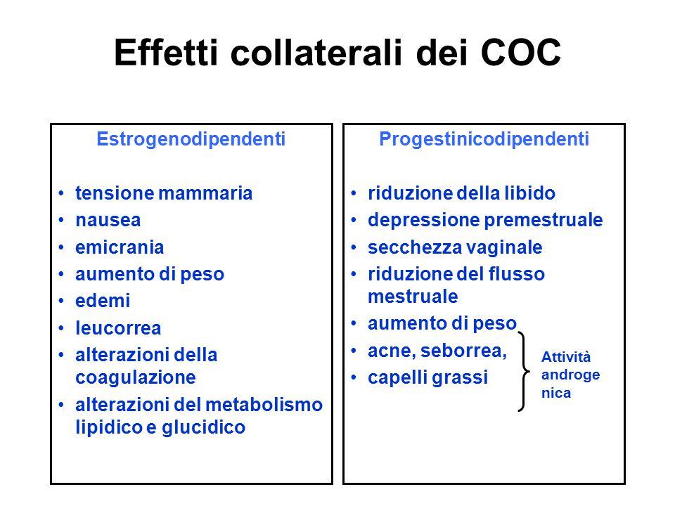 Effetti collaterali dei COC