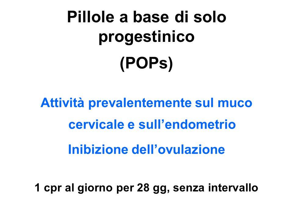 Pillole a base di solo progestinico (POPs)