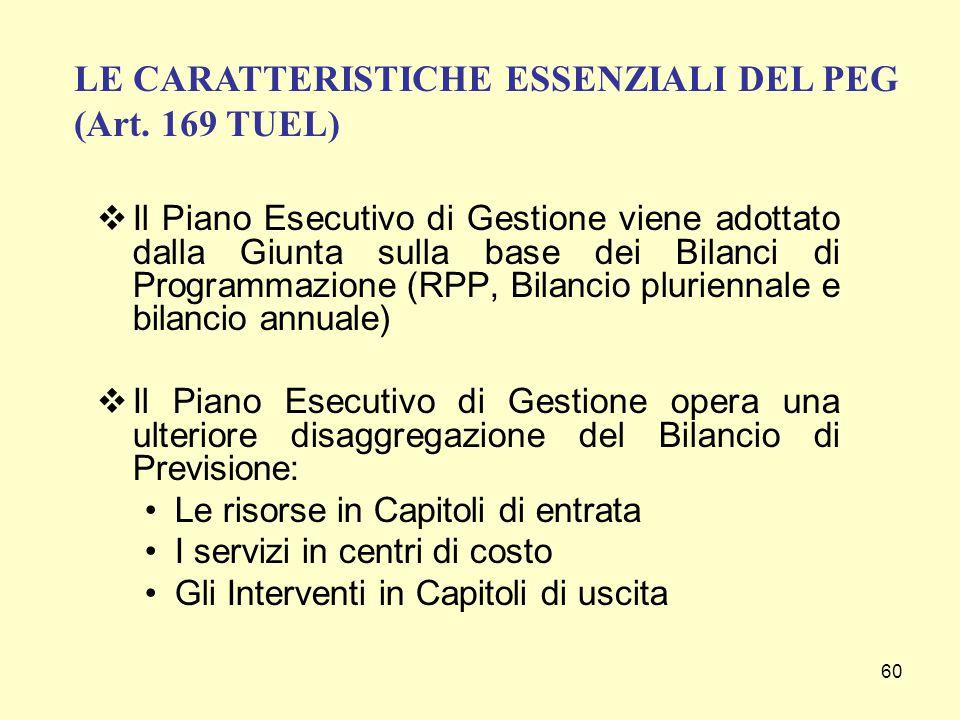 LE CARATTERISTICHE ESSENZIALI DEL PEG (Art. 169 TUEL)
