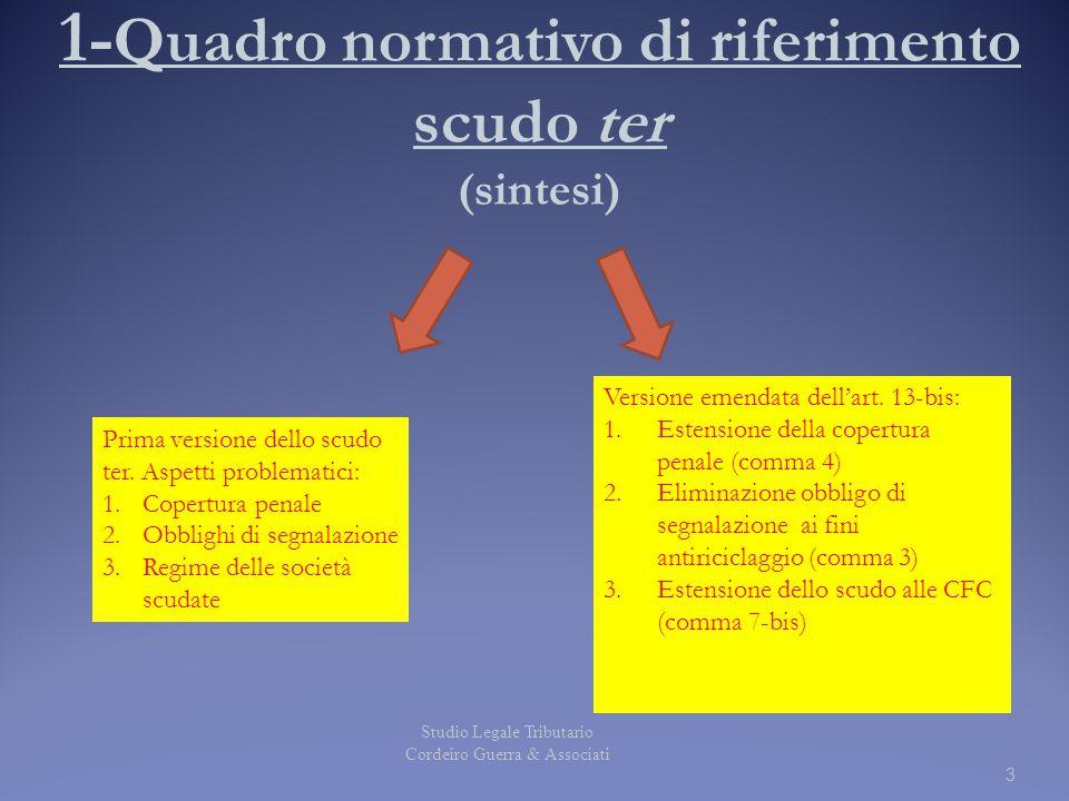 1-Quadro normativo di riferimento scudo ter (sintesi)