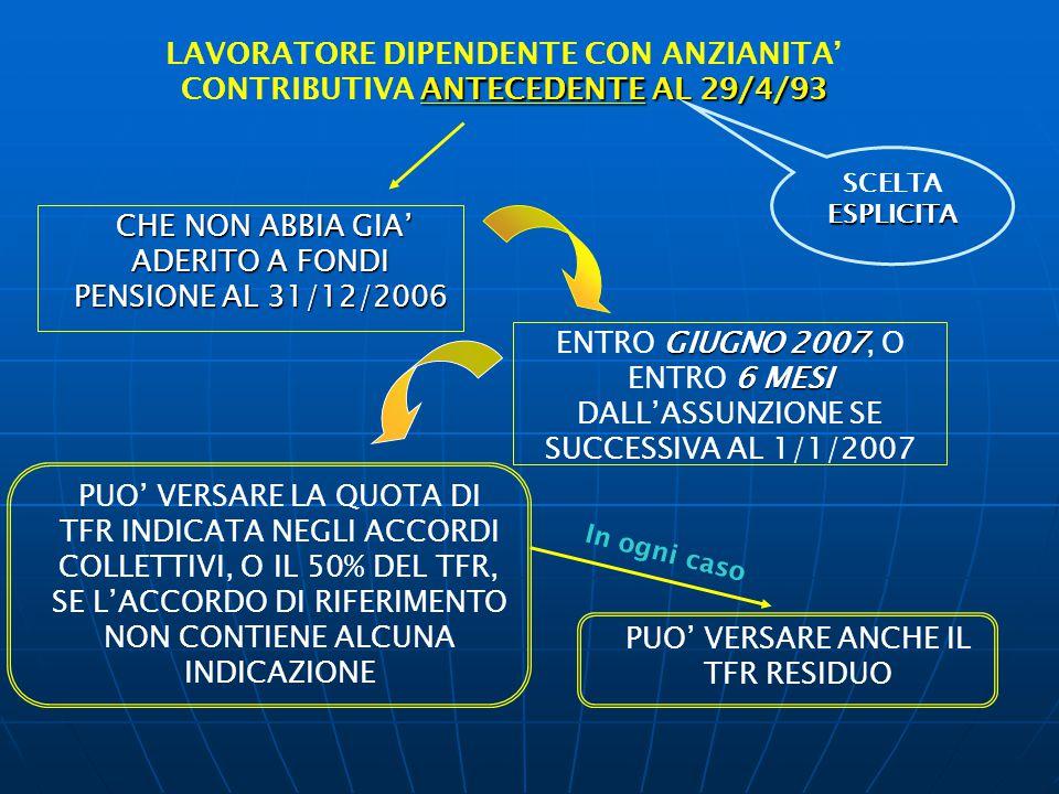 CHE NON ABBIA GIA' ADERITO A FONDI PENSIONE AL 31/12/2006
