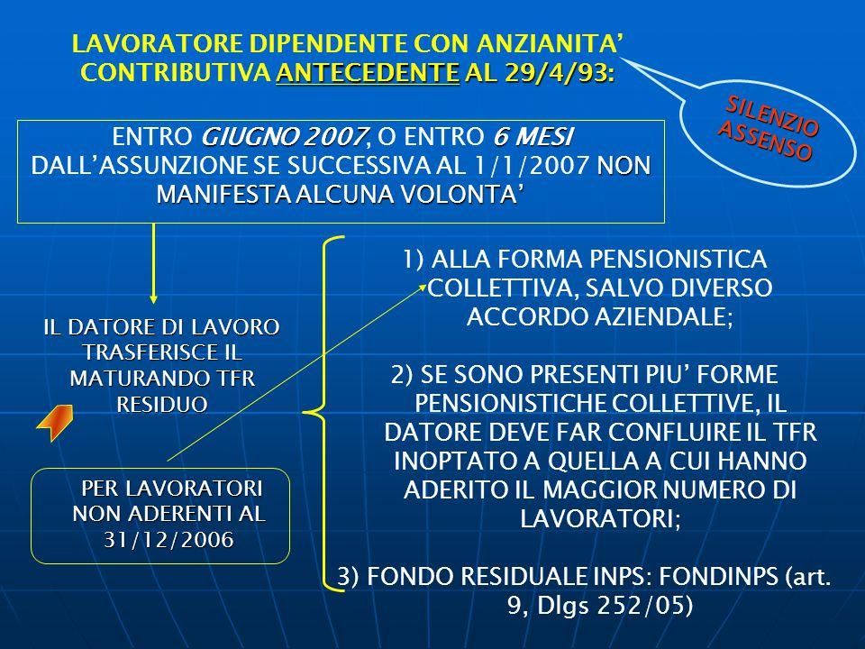 3) FONDO RESIDUALE INPS: FONDINPS (art. 9, Dlgs 252/05)