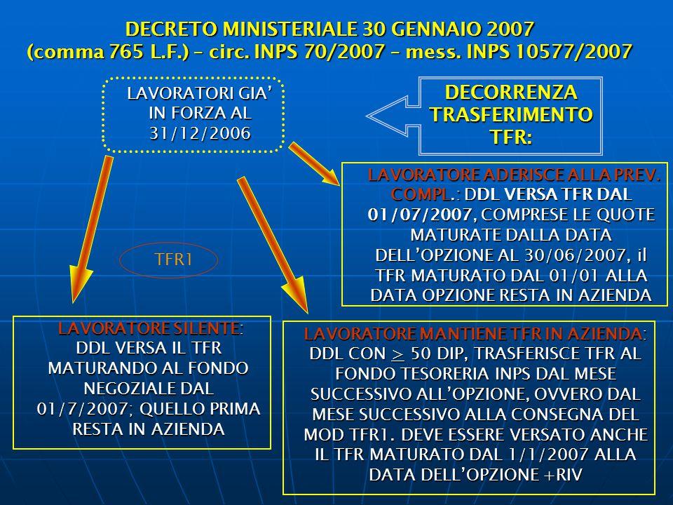 DECRETO MINISTERIALE 30 GENNAIO 2007
