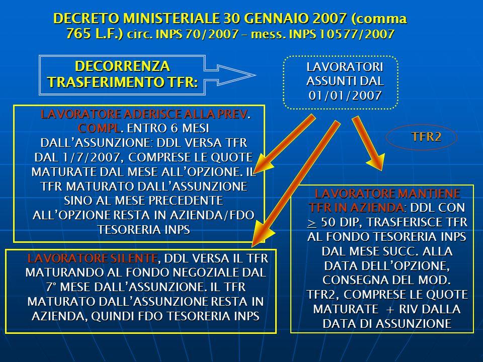 DECORRENZA TRASFERIMENTO TFR: