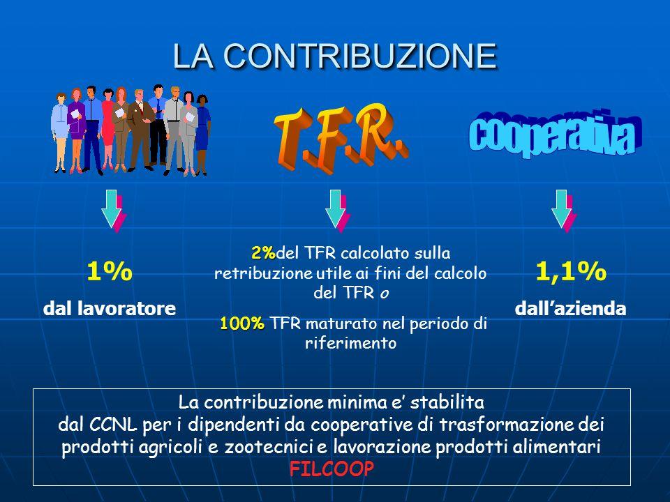 LA CONTRIBUZIONE T.F.R. cooperativa 1% 1,1% dal lavoratore