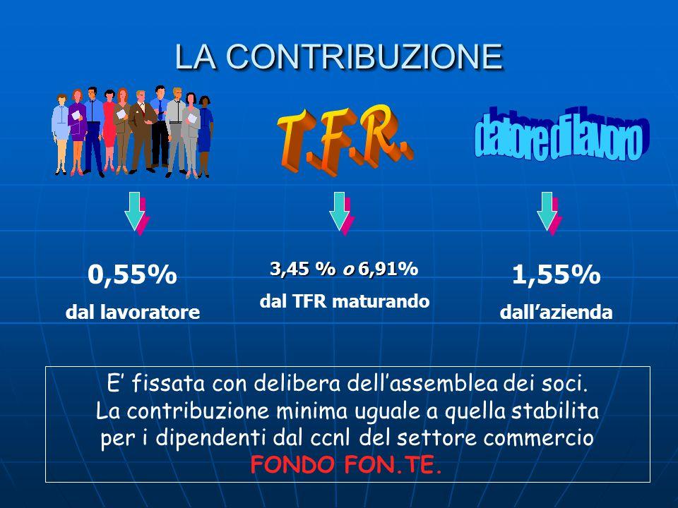 LA CONTRIBUZIONE T.F.R. datore di lavoro 0,55% 1,55%