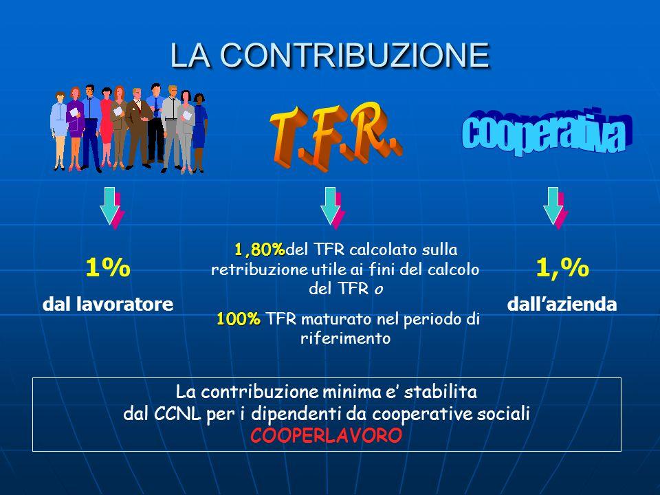 LA CONTRIBUZIONE T.F.R. cooperativa 1% 1,% dal lavoratore dall'azienda