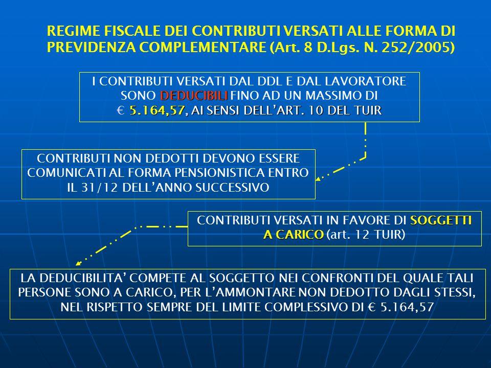 REGIME FISCALE DEI CONTRIBUTI VERSATI ALLE FORMA DI PREVIDENZA COMPLEMENTARE (Art. 8 D.Lgs. N. 252/2005)