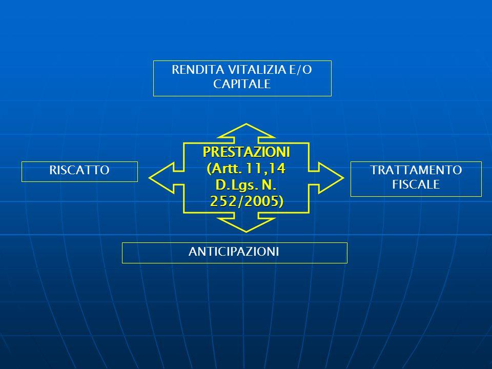 PRESTAZIONI (Artt. 11,14 D.Lgs. N. 252/2005)