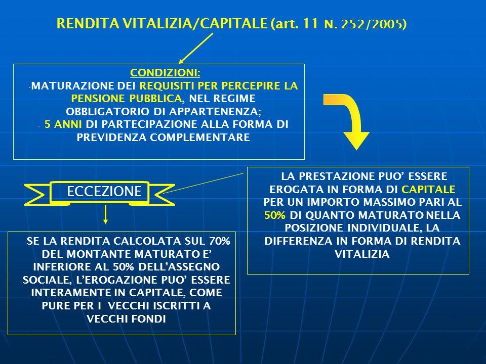 RENDITA VITALIZIA/CAPITALE (art. 11 N. 252/2005)