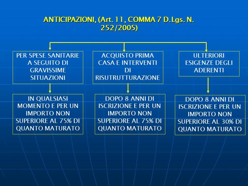 ANTICIPAZIONI, (Art. 11, COMMA 7 D.Lgs. N. 252/2005)