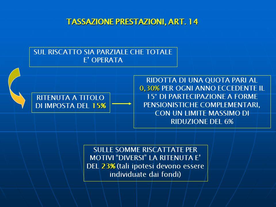 TASSAZIONE PRESTAZIONI, ART. 14