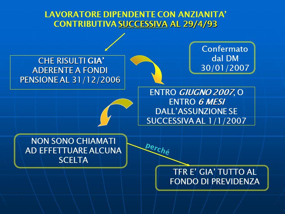 CHE RISULTI GIA' ADERENTE A FONDI PENSIONE AL 31/12/2006