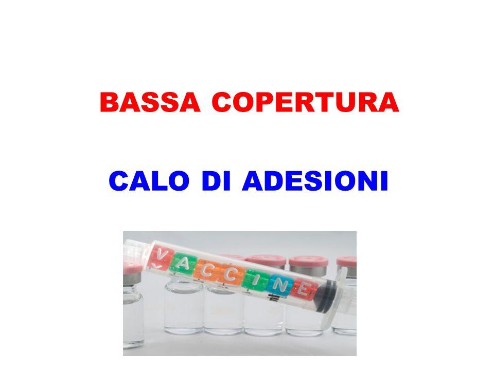 BASSA COPERTURA CALO DI ADESIONI