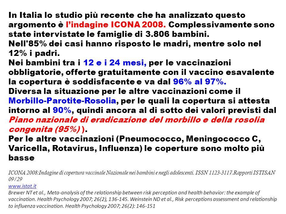 In Italia lo studio più recente che ha analizzato questo argomento è l'indagine ICONA 2008. Complessivamente sono state intervistate le famiglie di 3.806 bambini.