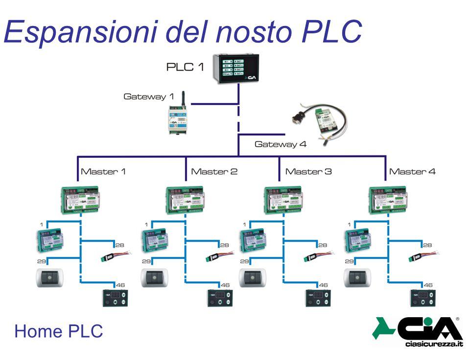 Espansioni del nosto PLC