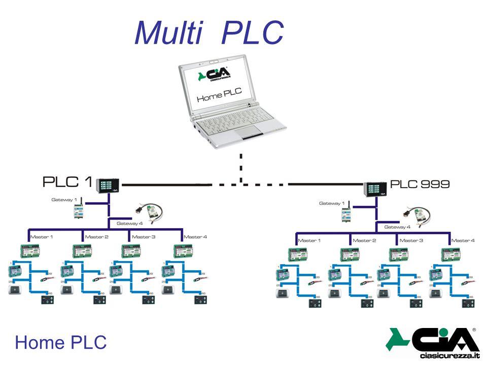 Multi PLC Home PLC