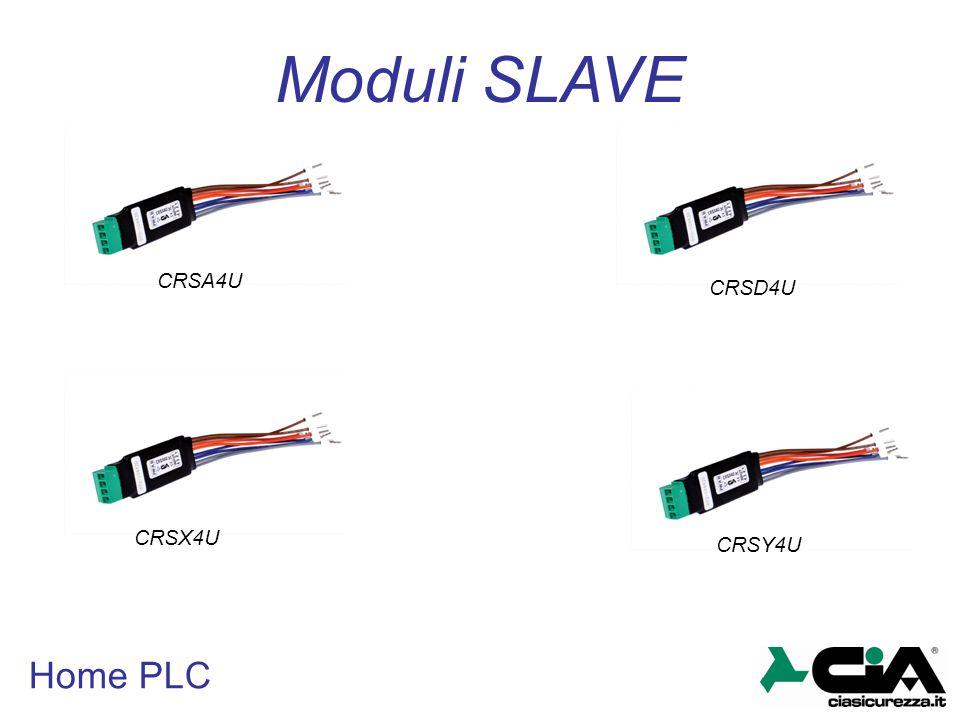 Moduli SLAVE CRSA4U CRSD4U CRSX4U CRSY4U Home PLC