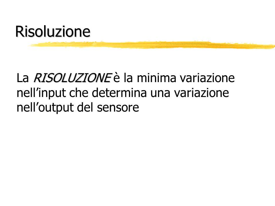 Risoluzione La RISOLUZIONE è la minima variazione nell'input che determina una variazione nell'output del sensore.