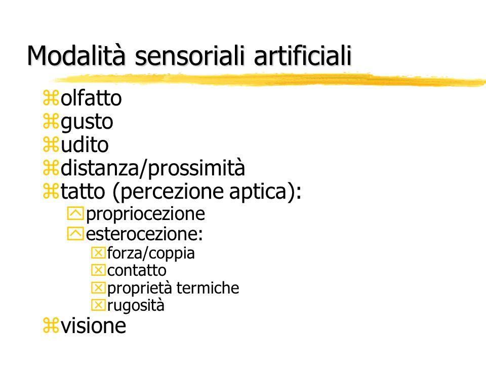 Modalità sensoriali artificiali