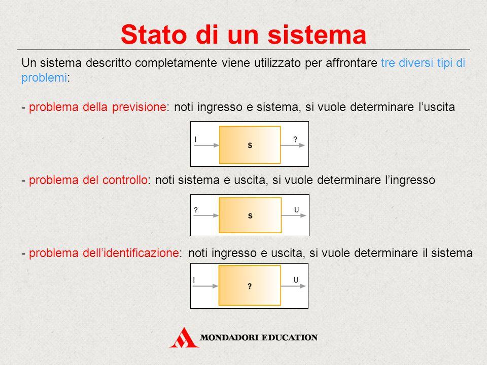 Stato di un sistema Un sistema descritto completamente viene utilizzato per affrontare tre diversi tipi di problemi: