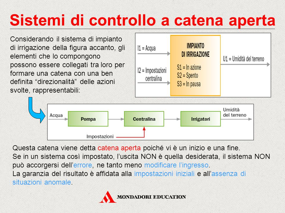 Sistemi di controllo a catena aperta