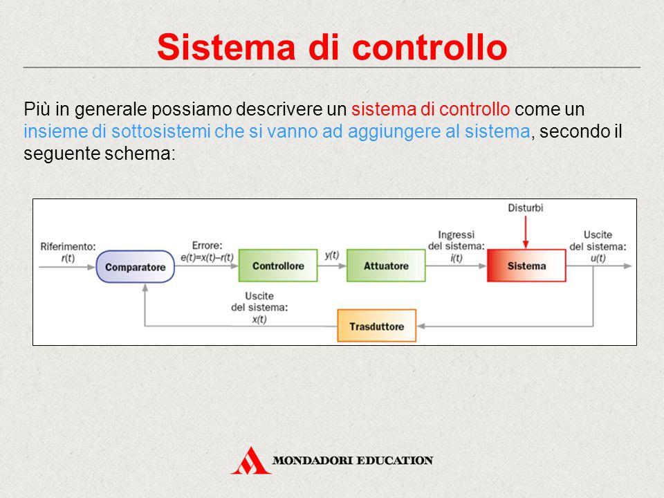 Sistema di controllo