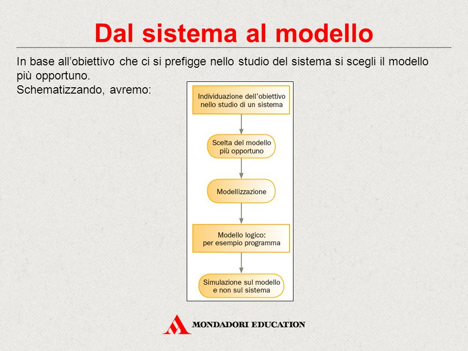 Dal sistema al modello In base all'obiettivo che ci si prefigge nello studio del sistema si scegli il modello più opportuno.