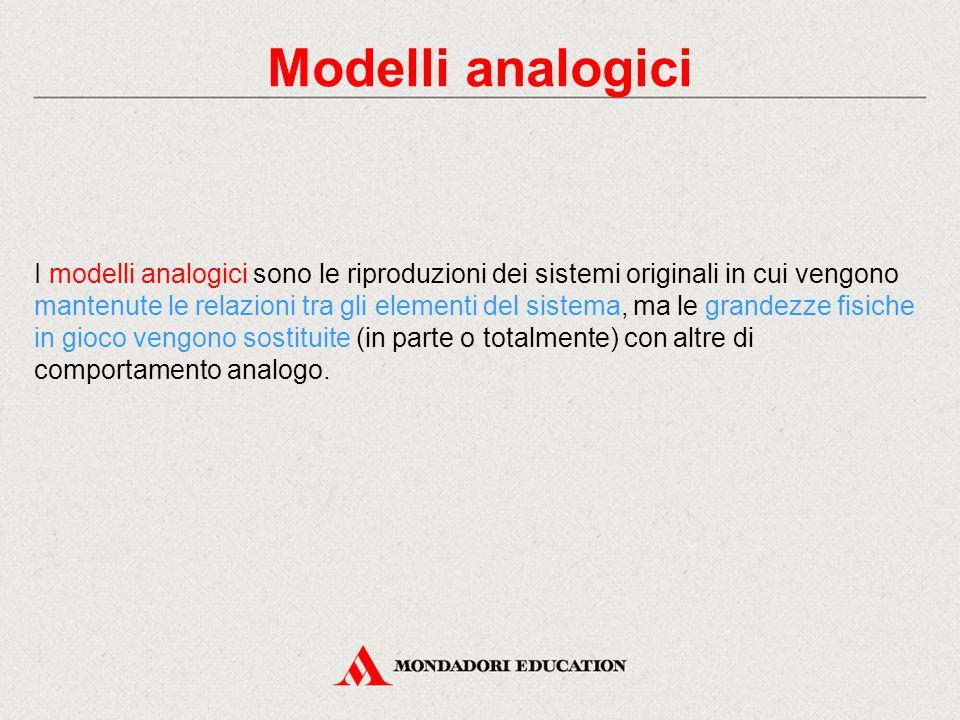 Modelli analogici