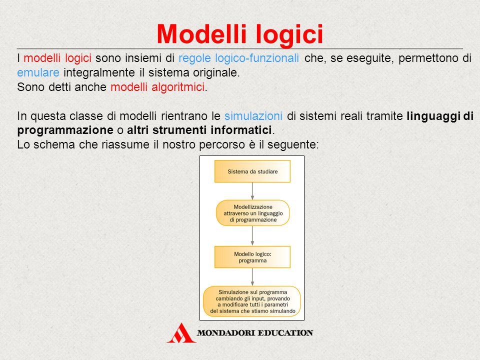 Modelli logici I modelli logici sono insiemi di regole logico-funzionali che, se eseguite, permettono di emulare integralmente il sistema originale.