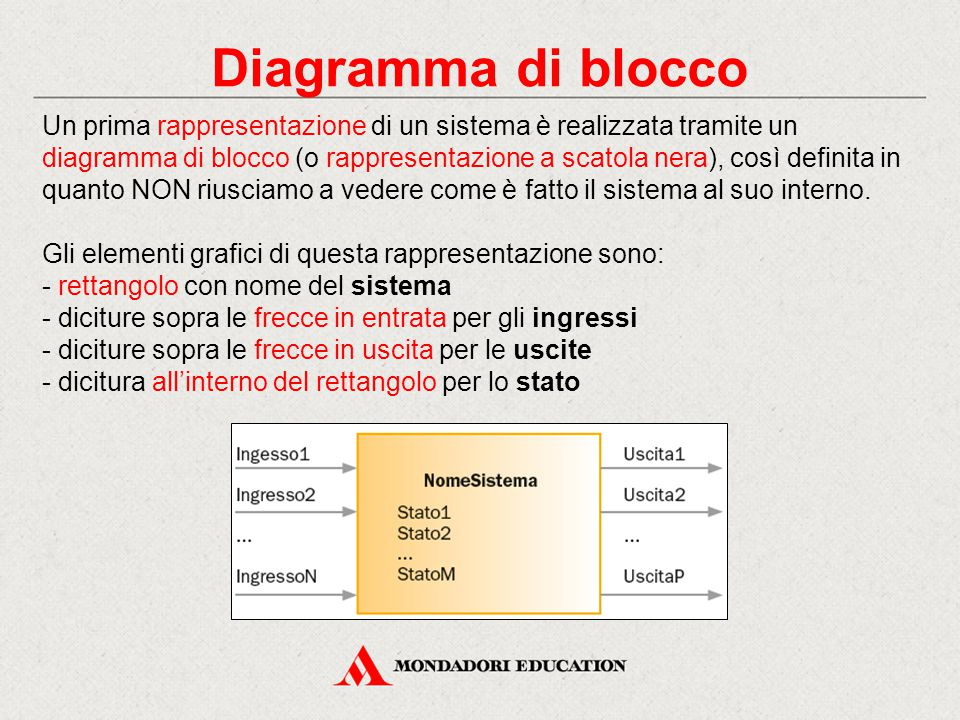 Diagramma di blocco