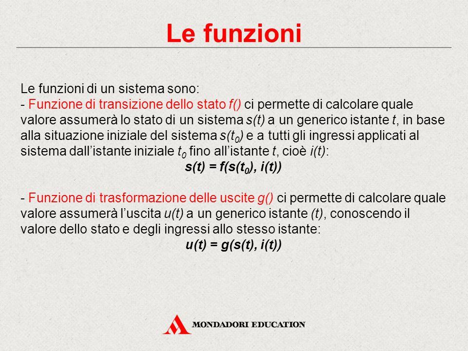 Le funzioni Le funzioni di un sistema sono: