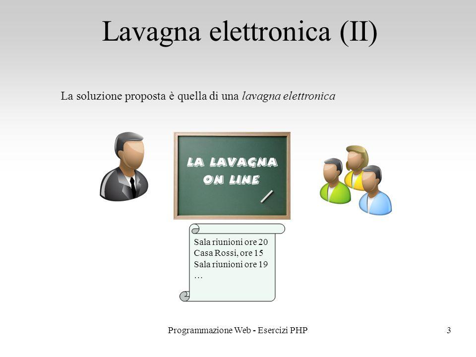 Lavagna elettronica (II)