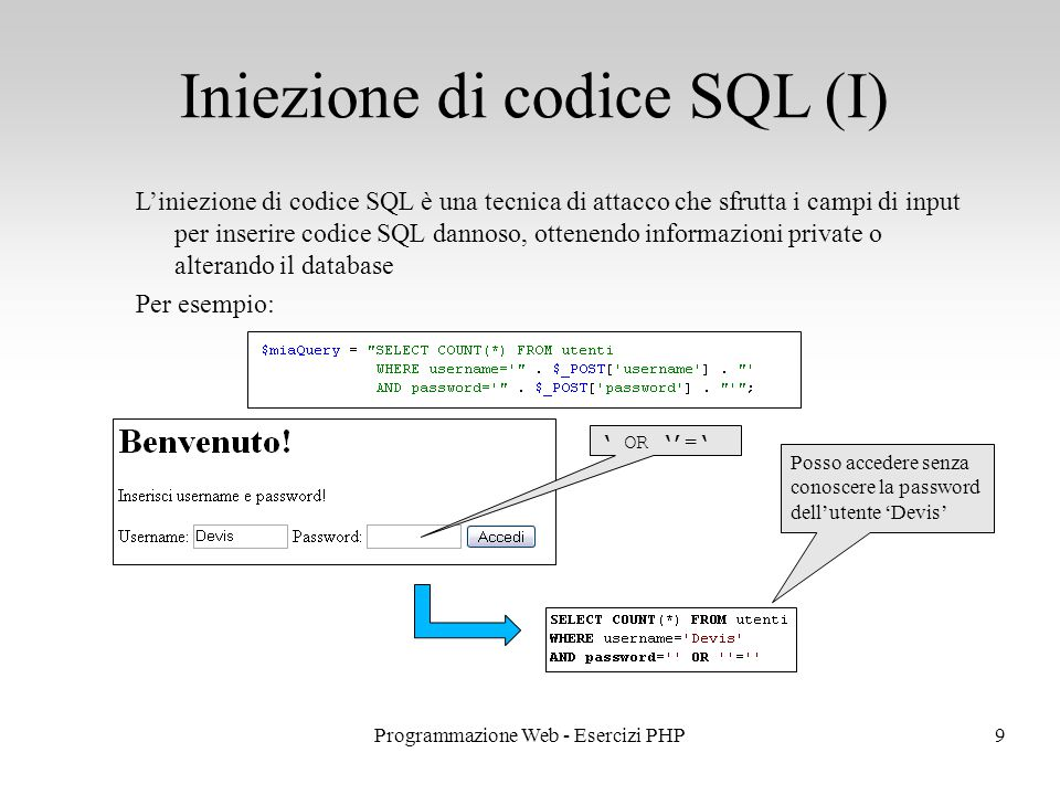 Iniezione di codice SQL (I)