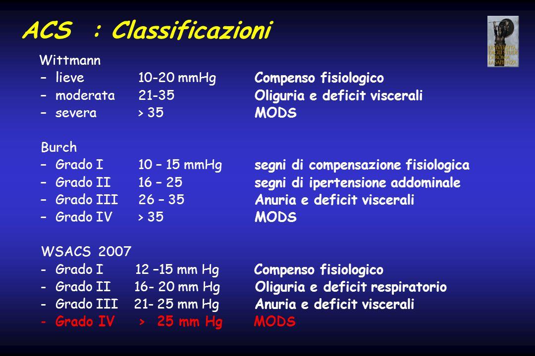 ACS : Classificazioni Wittmann lieve 10-20 mmHg Compenso fisiologico