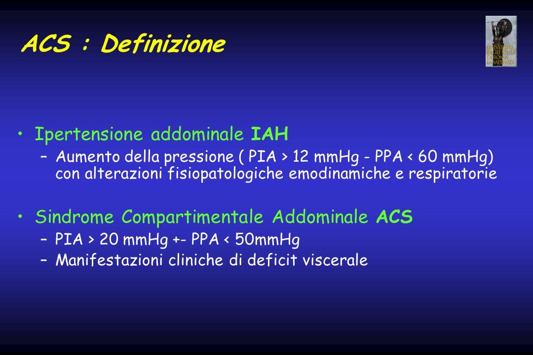 ACS : Definizione Ipertensione addominale IAH