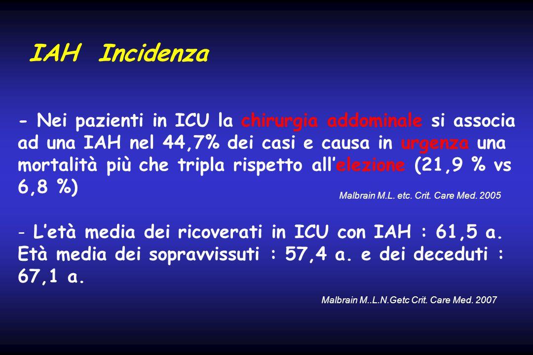 IAH Incidenza