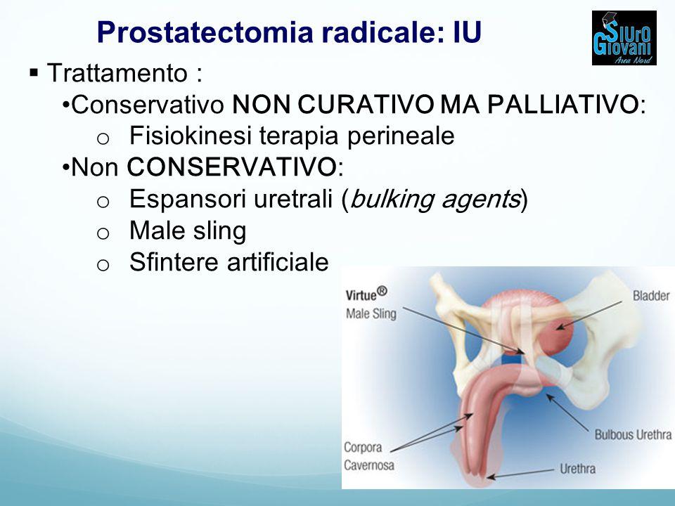 Prostatectomia radicale: IU