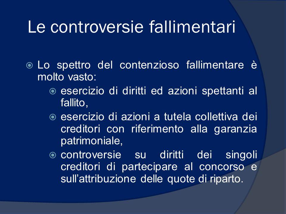 Le controversie fallimentari