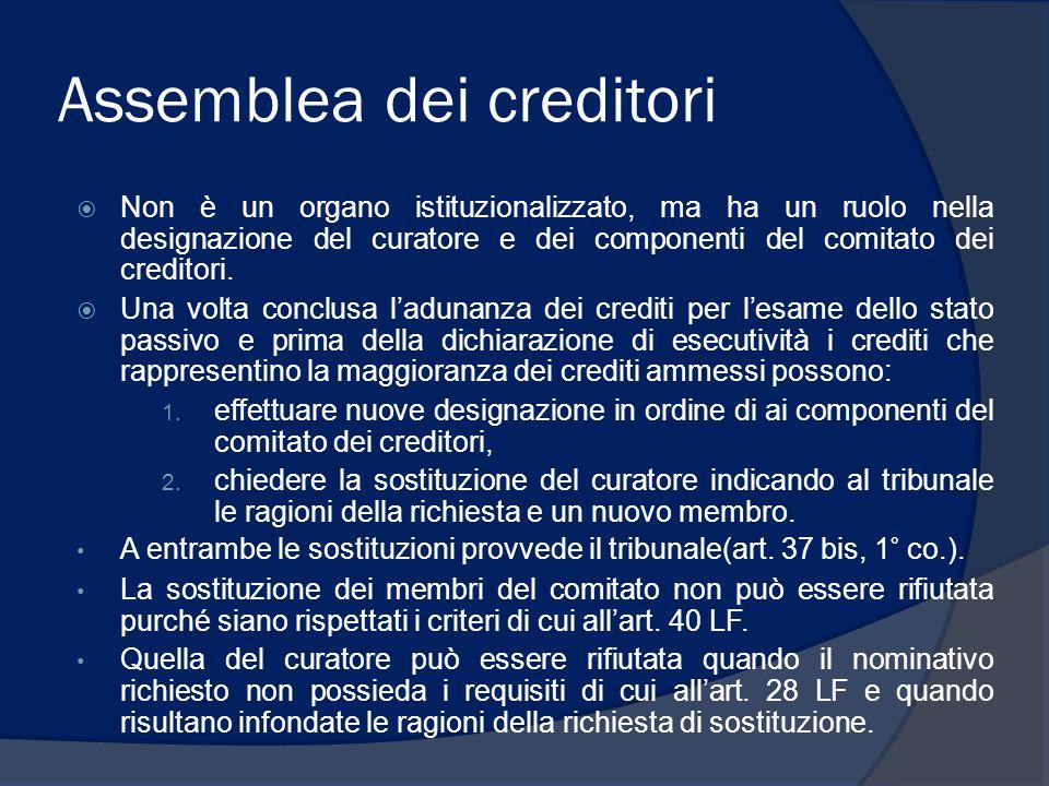 Assemblea dei creditori