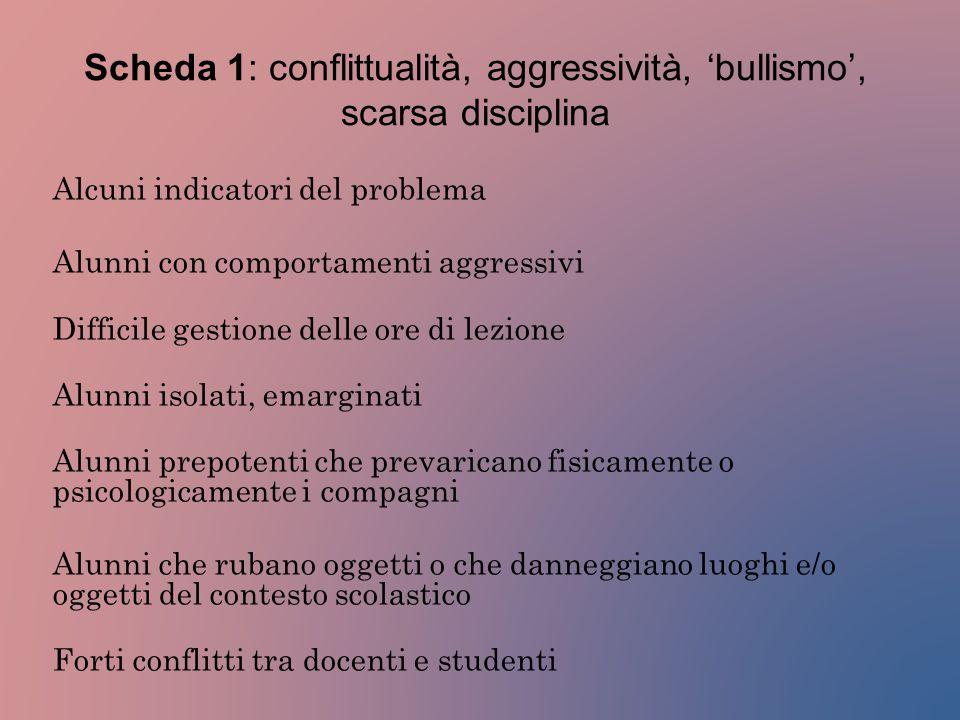 Scheda 1: conflittualità, aggressività, 'bullismo', scarsa disciplina