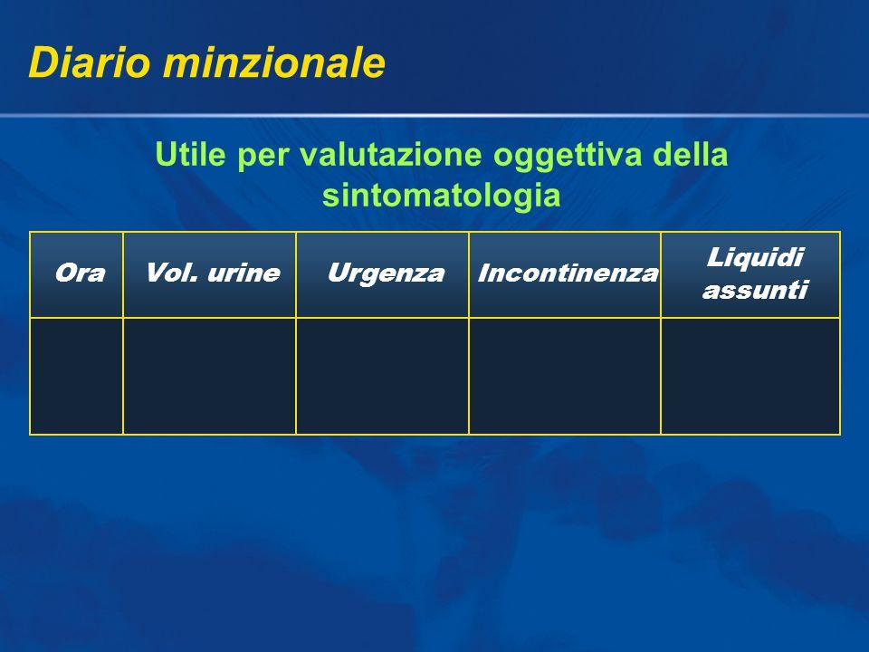 Utile per valutazione oggettiva della sintomatologia