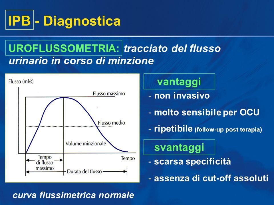 IPB - Diagnostica UROFLUSSOMETRIA: tracciato del flusso urinario in corso di minzione. vantaggi. non invasivo.