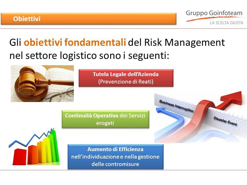 Obiettivi Gli obiettivi fondamentali del Risk Management nel settore logistico sono i seguenti: Tutela Legale dell'Azienda (Prevenzione di Reati)