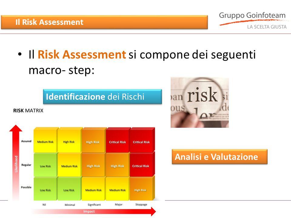 Il Risk Assessment si compone dei seguenti macro- step: