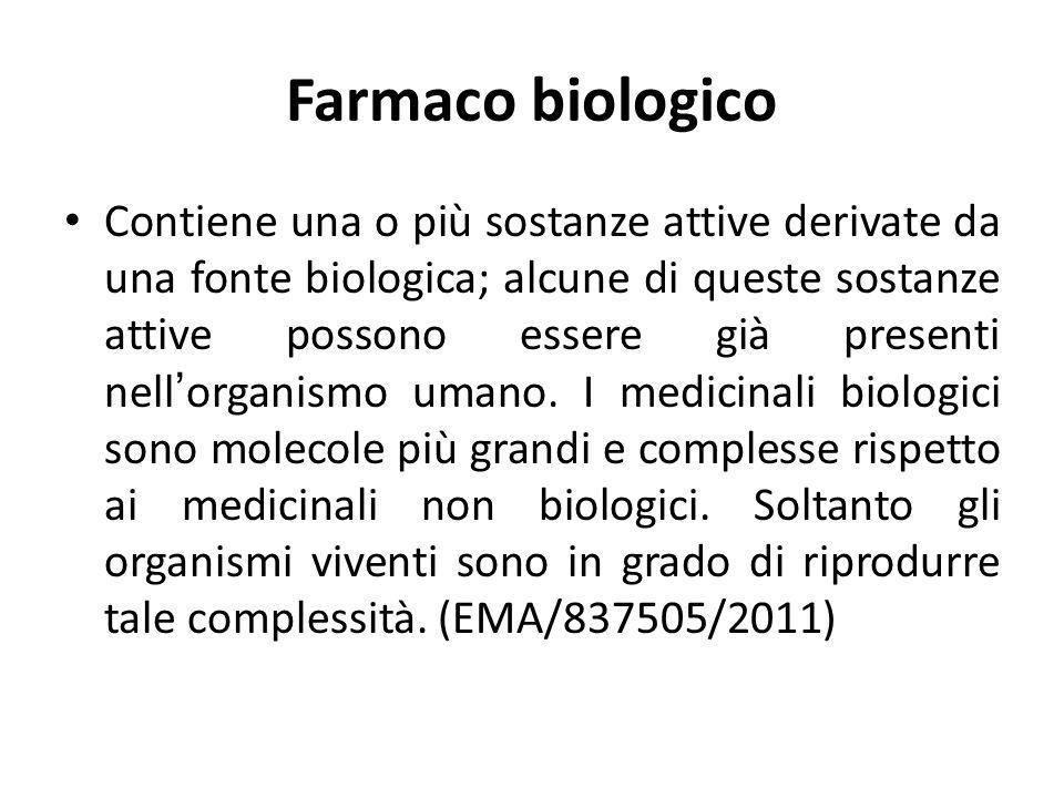 Farmaco biologico